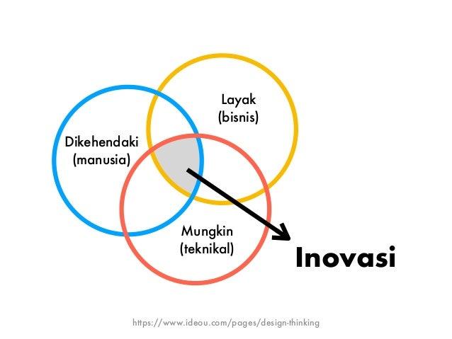 Pemikiran desain (desain thinking)