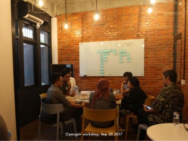 Jangan takut salah (fail fast, success faster) Ideasi2 3 prinsip dasar design thinking