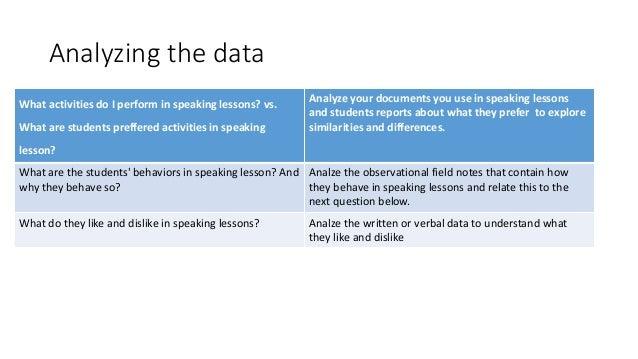 Analyse vs. analyze