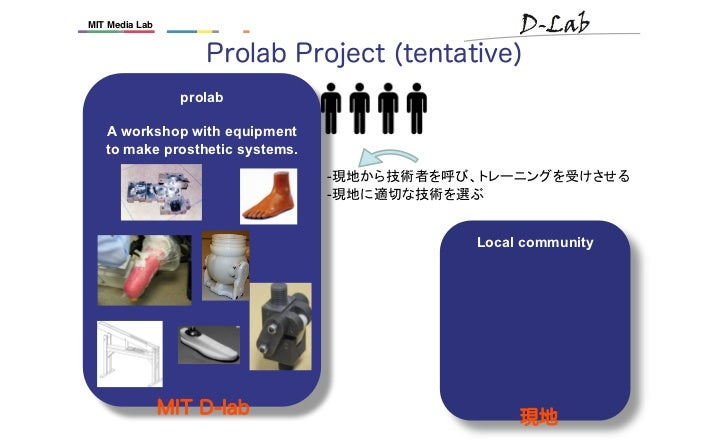 MIT Media Lab                      prolab     A workshop with equipment    to make prosthetic systems.                    ...