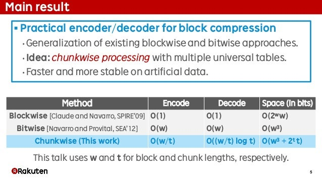 5 Main result § Practical encoder/decoder for block compression • Generalization of existing blockwise and bitwise approac...