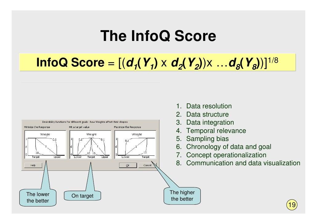 The InfoQ Score        InfoQ Score = [(d1(Y1) x d2(Y2))x …d8(Y8))]1/8                                                  1. ...