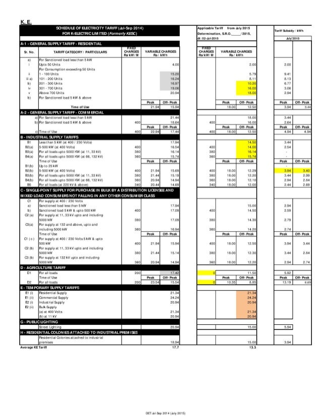 Ke new tariff rates effective from july 2015