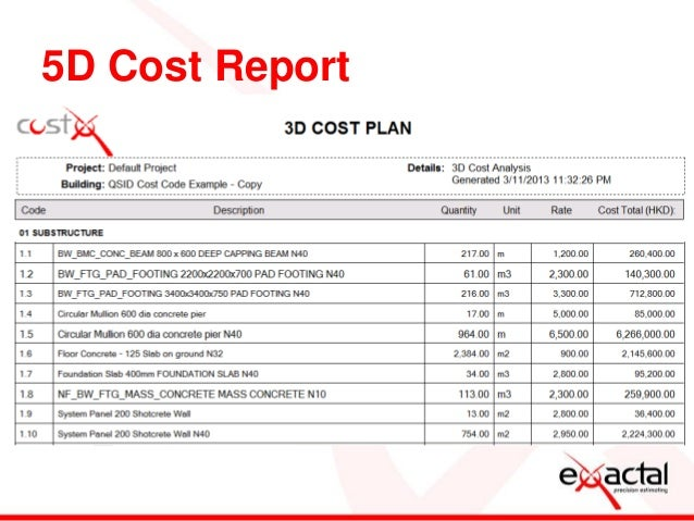 Report on product costing for dumbellow ltd