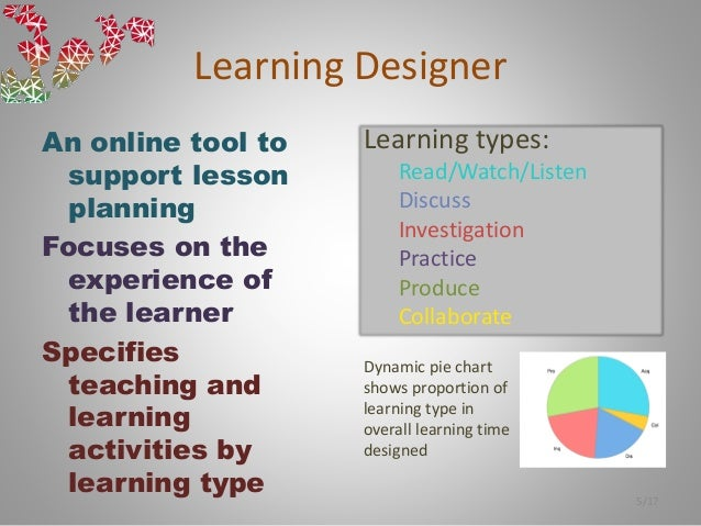 Designing Active Learning in Moodle – a preview of the Learning Desig…