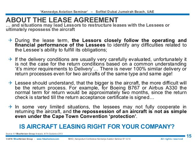 Planning Ahead To Avoid Surprises With The Lease Return Conditions