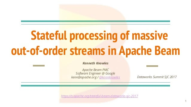Stateful processing of massive out-of-order streams in Apache Beam Kenneth Knowles Apache Beam PMC Software Engineer @ Goo...