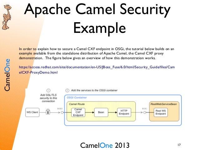 Camelone 2013 karaf a mq camel cxf security 17 malvernweather Choice Image
