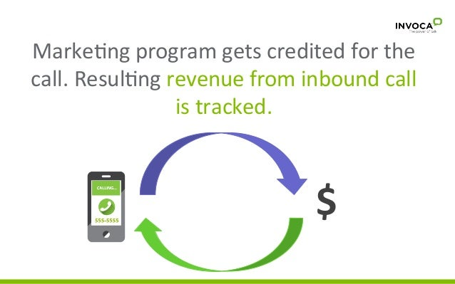 MarkeGng  program  gets  credited  for  the   call.  ResulGng  revenue  from  inbound  call   is ...