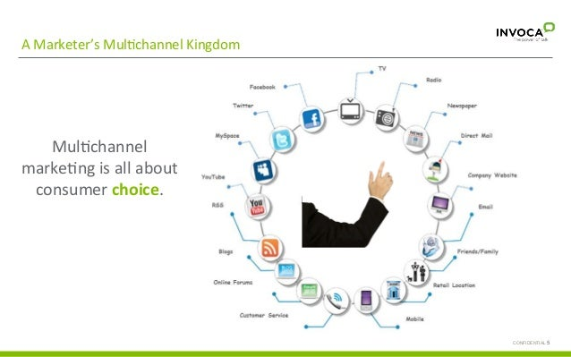 A  Marketer's  MulGchannel  Kingdom   CONFIDENTIAL 5 Call  with  basic   informa;on  request   MulGchann...
