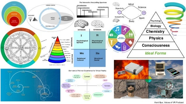 Kent Bye, Voices of VR Podcast Consciousness Biology Psychology Physics Chemistry Ideal Forms