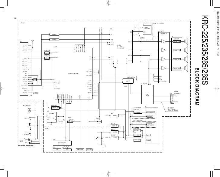 wiring diagram for a kenwood ddx491hd