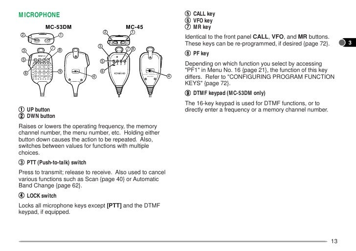 Kenwood Tm V7 User 19 728cb1249190217 Microphone Wiring Diagram Mc 59: Kenwood Mc 42s Mic Wiring Diagram At Eklablog.co