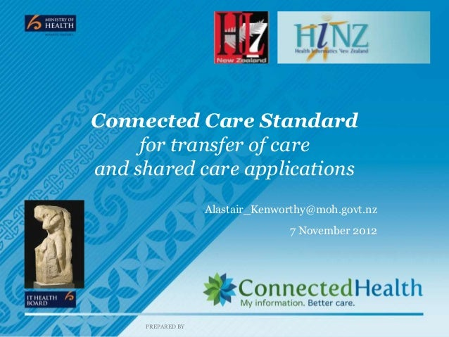 Connected Care Standard     for transfer of careand shared care applications                   Alastair_Kenworthy@moh.govt...