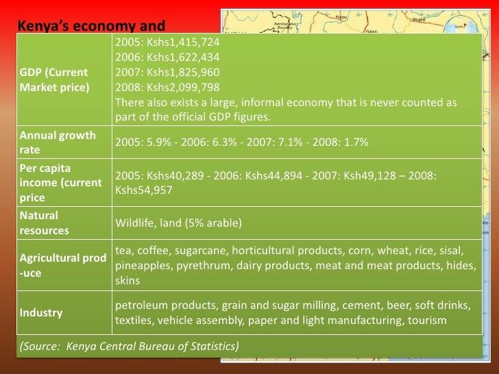 An Overview of Microfinance in Kenya Slide 2