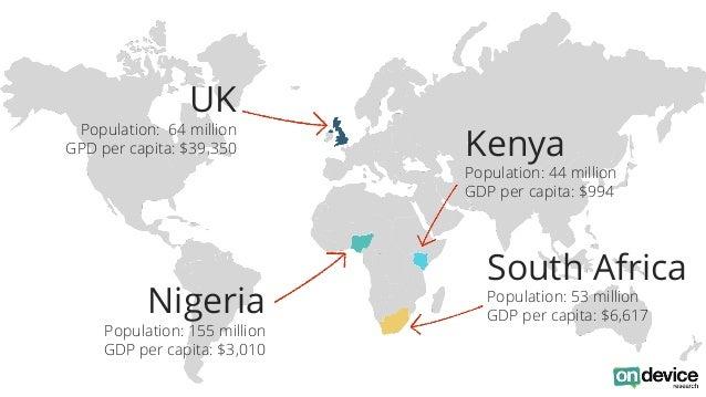 UK  Population: 64 million  GPD per capita: $39,350  Nigeria  Population: 155 million  GDP per capita: $3,010  Kenya  Popu...