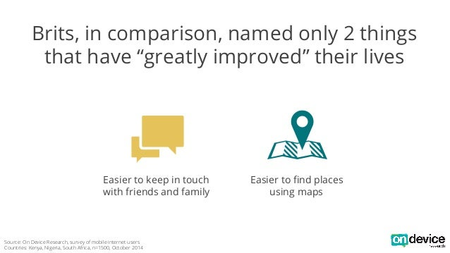 """Brits, in comparison, named only 2 things  that have """"greatly improved"""" their lives  n  Easier to find places  using maps ..."""