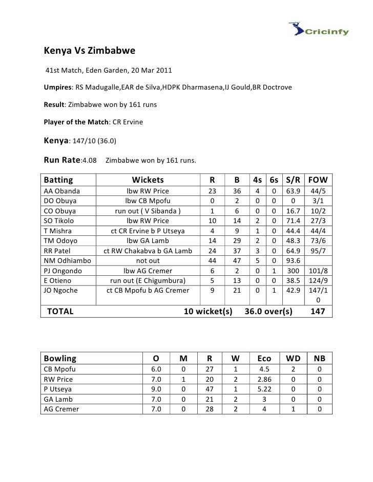 Kenya Vs Zimbabwe41st Match, Eden Garden, 20 Mar 2011Umpires: RS Madugalle,EAR de Silva,HDPK Dharmasena,IJ Gould,BR Doctro...