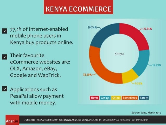 assessment of the mobile money industry in kenya M-pesa's impact in kenya put mobile money services on the map today there are a number of successful mobile money services around the world that are similar to or resultant from m-pesa.