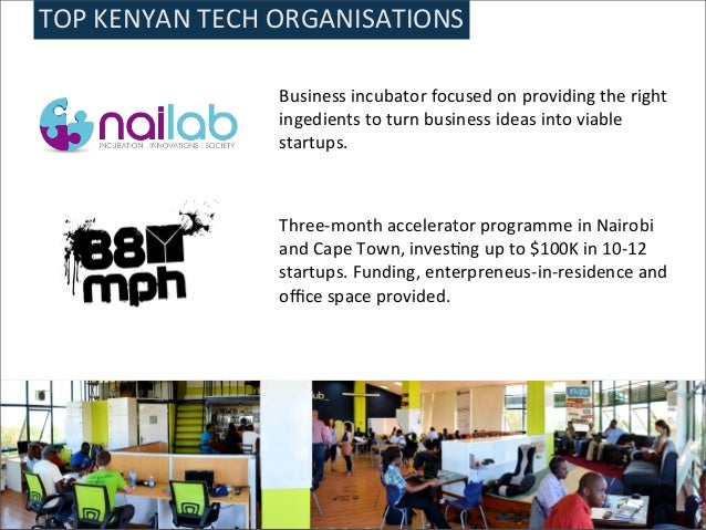 Business Ideas With 100k Capital In Kenya
