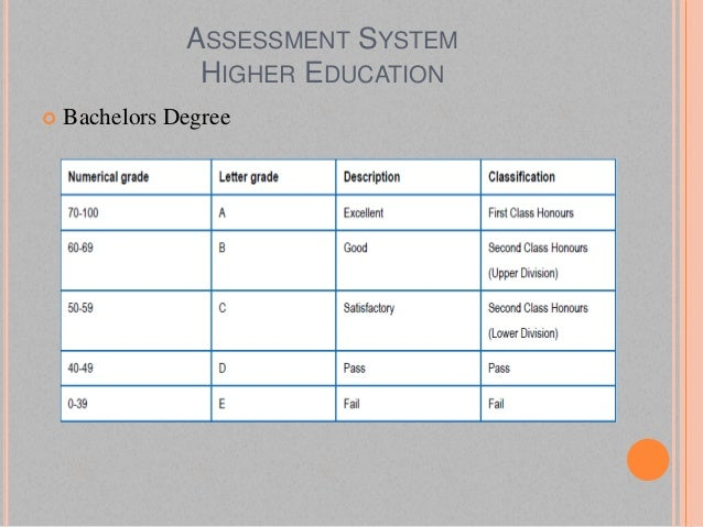 School Readiness Assessment Tool
