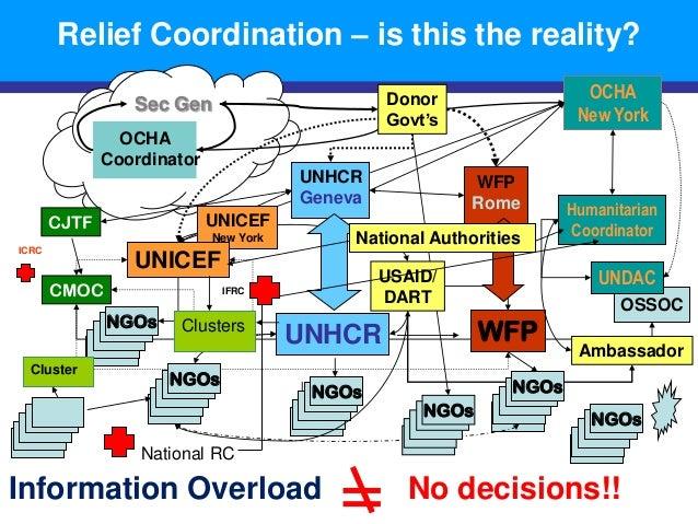 Kenya Initial Rapid Assessment Presentation @ UNICEF Innovation Lab Meet Kosovo 4-6 December 2013 Slide 2