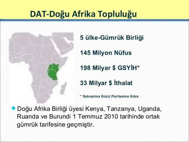 uganda ithalat ihracat ile ilgili görsel sonucu