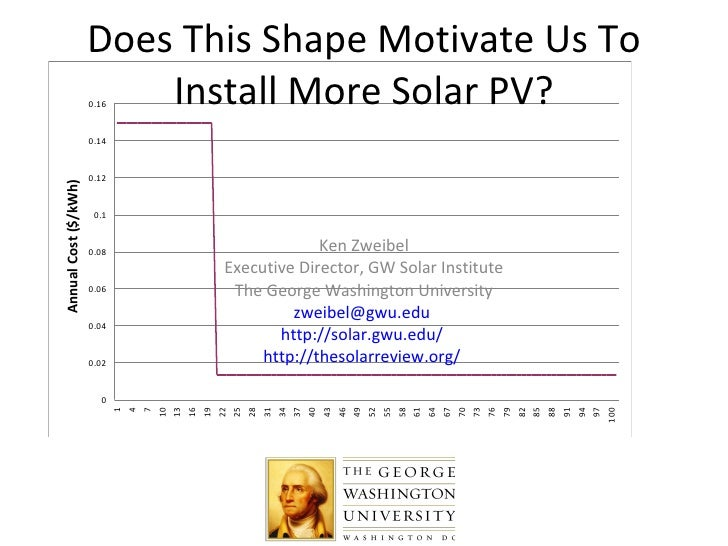 Does This Shape Motivate Us To Install More Solar PV? Ken Zweibel Executive Director, GW Solar Institute The George Washin...