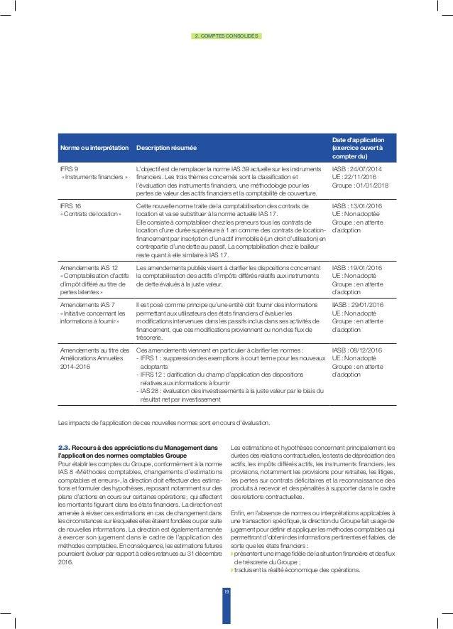Rapport Financier Groupe Keolis S A S 2016