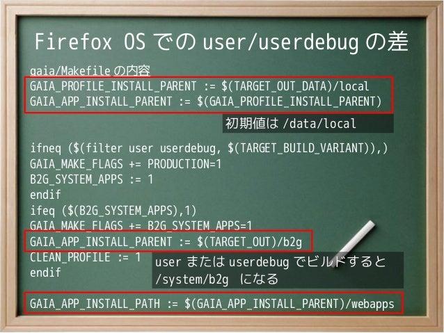 Firefox OS での user/userdebug の差gaia/Makefile の内容GAIA_PROFILE_INSTALL_PARENT := $(TARGET_OUT_DATA)/localGAIA_APP_INSTALL_PA...