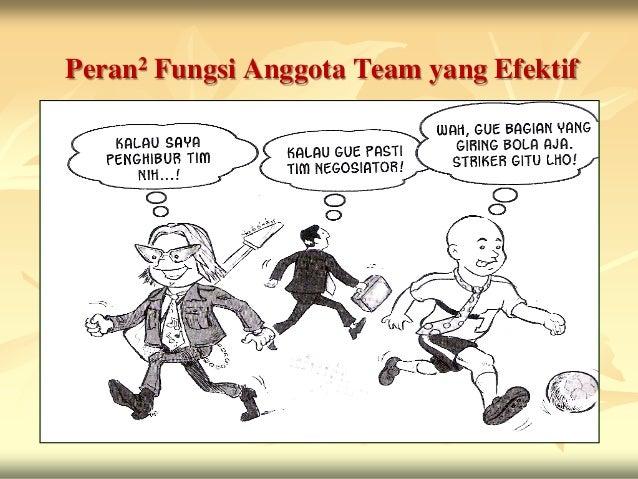 Peran2 Fungsi Anggota Team(sebuah team yang efektif haruslah seperti ini)            Team                          Shaper ...
