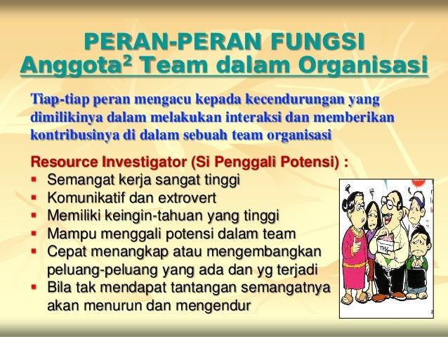PERAN-PERAN FUNGSIAnggota2 Team dalam OrganisasiTiap-tiap peran mengacu kepada kecendurungan yangdimilikinya dalam melakuk...