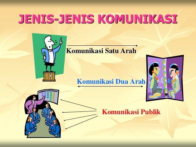 JENIS-JENIS KOMUNIKASI      Komunikasi Satu Arah         Komunikasi Dua Arah                Komunikasi Publik