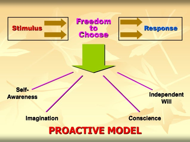 Freedom Stimulus             to         Response                    Choose  Self-Awareness                          Indepe...