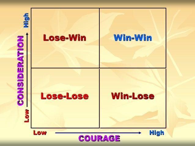 High                  Lose-Win   Win-WinCONSIDERATION                 Lose-Lose   Win-Lose        Low                Low  ...