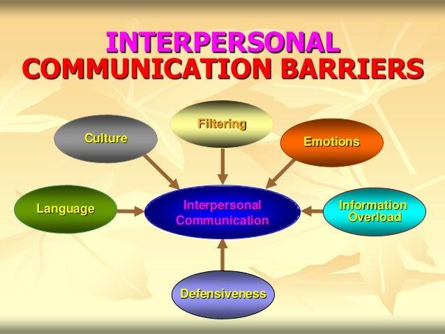 INTERPERSONALCOMMUNICATION BARRIERS                   Filtering      Culture                    EmotionsLanguage         I...