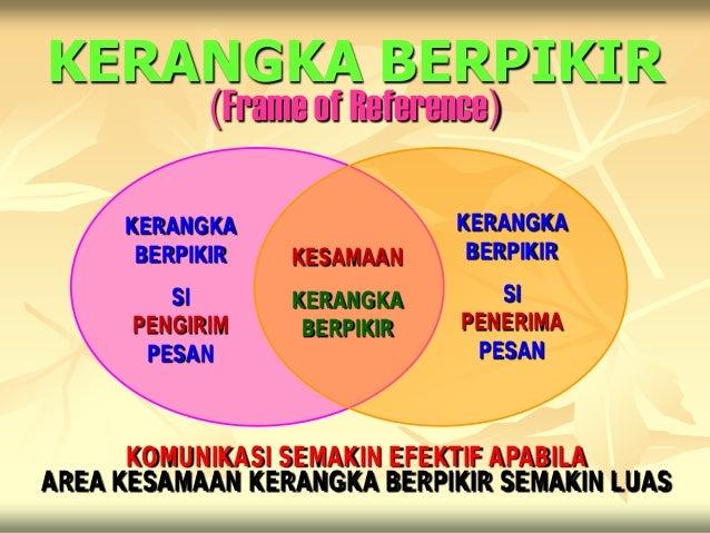 KERANGKA BERPIKIR            (Frame of Reference)     KERANGKA                KERANGKA      BERPIKIR   KESAMAAN     BERPIK...