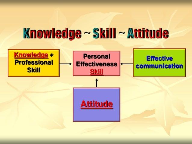 Knowledge ~ Skill ~ AttitudeKnowledge +      Personal        EffectiveProfessional   Effectiveness   communication    Skil...