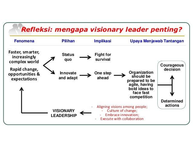 Visionary Leadership