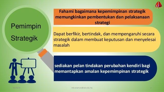 Kepimpinan strategik (strategic Leadership) Slide 2