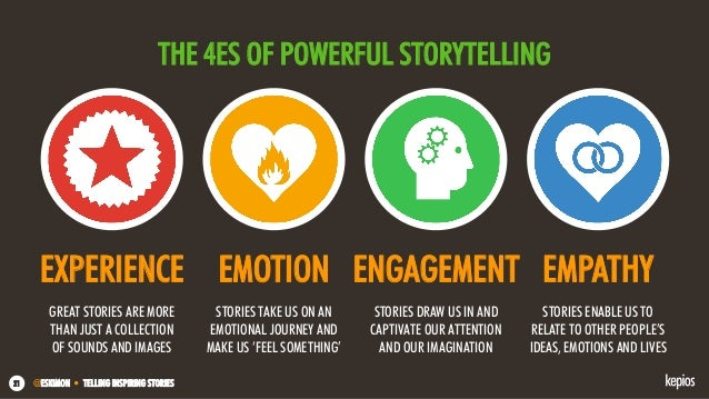 @ESKIMON • TELLING INSPIRING STORIES21 THE 4ES OF POWERFUL STORYTELLING GREAT STORIES ARE MORE THAN JUST A COLLECTION OF S...