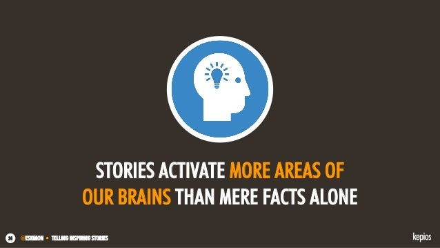 @ESKIMON • TELLING INSPIRING STORIES24 STORIES ACTIVATE MORE AREAS OF OUR BRAINS THAN MERE FACTS ALONE