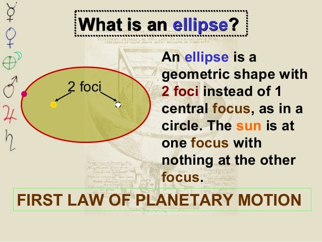 johannes kepler planetary motion essay Johannes kepler: johannes kepler, german astronomer who discovered three laws of planetary motion.