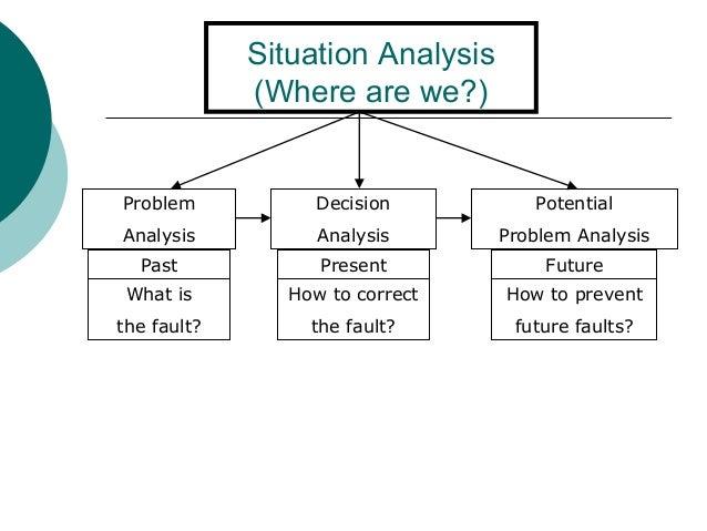 Free Worksheets dimensional analysis worksheets : Kepner tregoe approach to problem solving