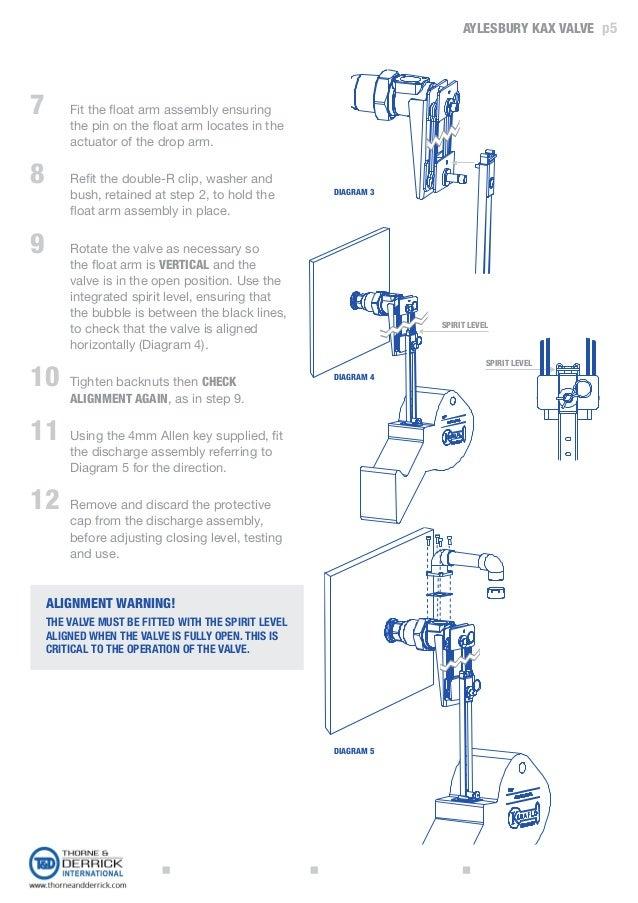 keraflo kax type float valve installation guide washer bush 5