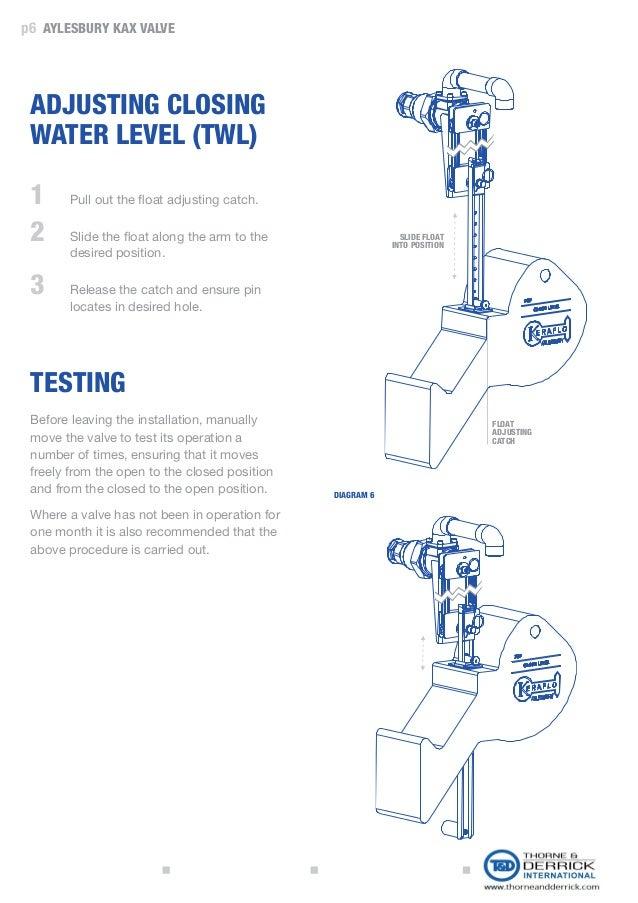keraflo kax type float valve installation guide valve p5 6
