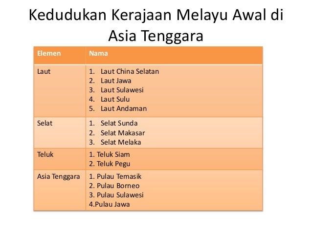 Kerajaan Melayu Awal Pptx U7