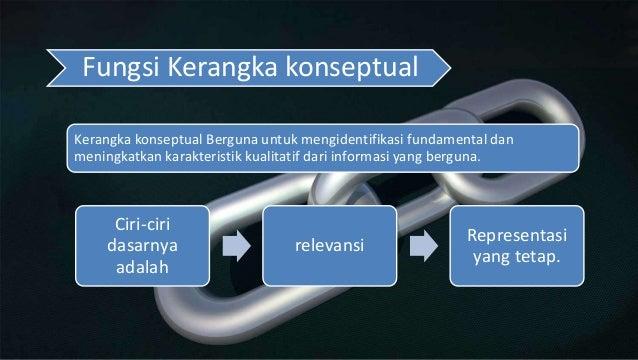 Kerangka konseptual Berguna untuk mengidentifikasi fundamental dan meningkatkan karakteristik kualitatif dari informasi ya...