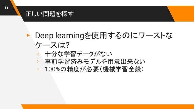 正しい問題を探す ▸ Deep learningを使用するのにワーストな ケースは? ▹ 十分な学習データがない ▹ 事前学習済みモデルを用意出来ない ▹ 100%の精度が必要(機械学習全般) 11