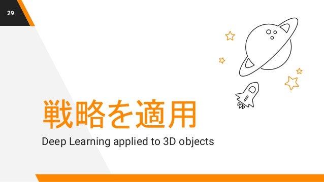 戦略を適用 Deep Learning applied to 3D objects 29